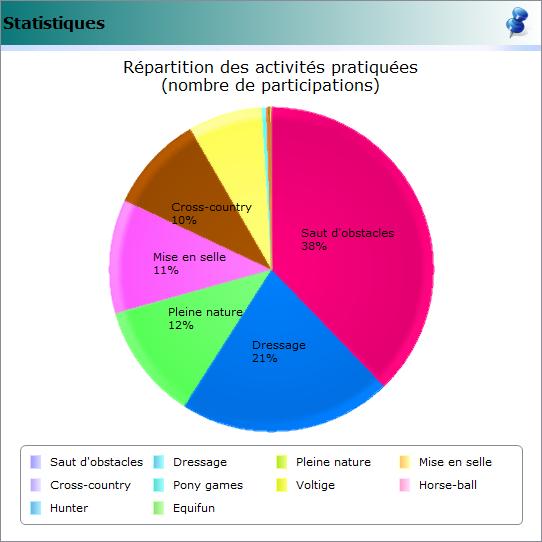 screen_analytic_sectors